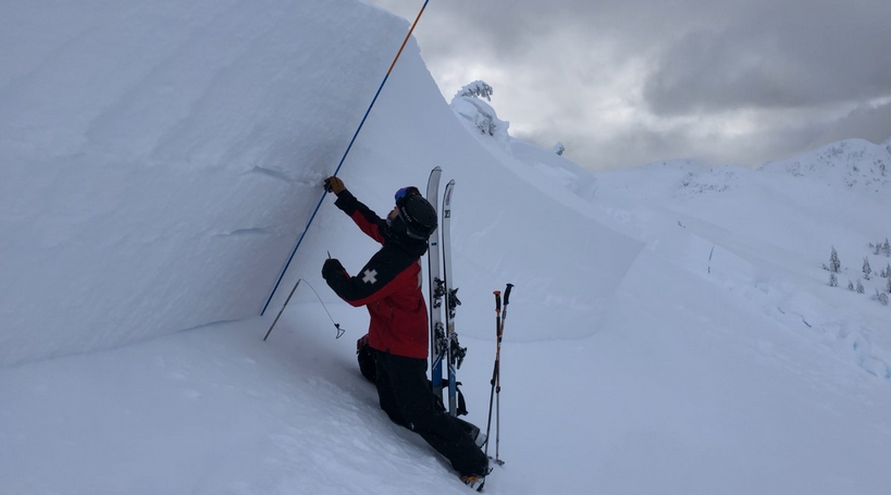 Juneau Avalanche Danger